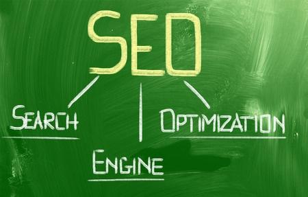 searching engine marketing